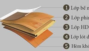 Cấu tạo sàn gỗ công nghiệp Thái Lan